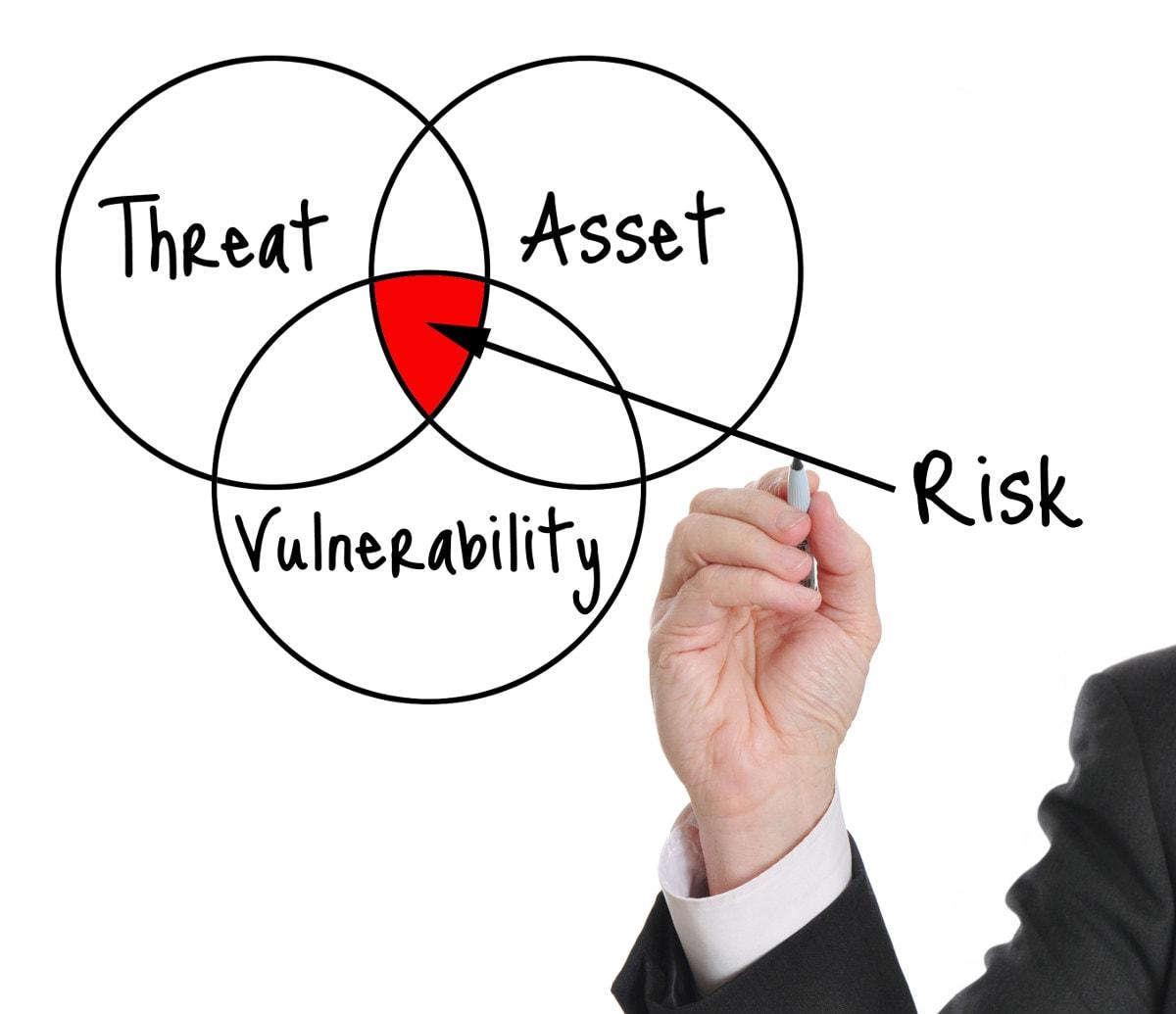 Business Computing Assessment
